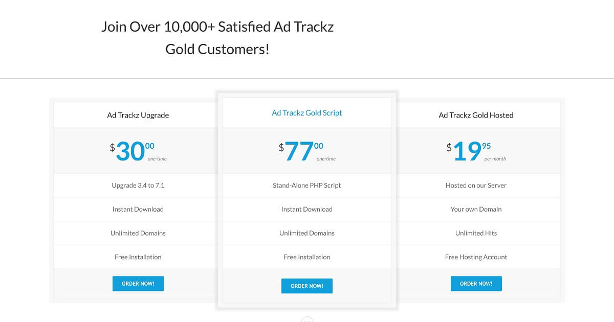 Ad trackz gold profesional